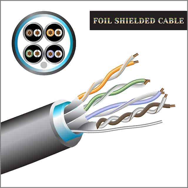 An image of a cable structure twisted pair foil shielded