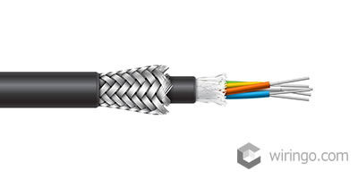 Shielded cable clear view
