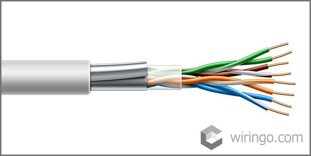 illustration of Twisted pair cable on a white background