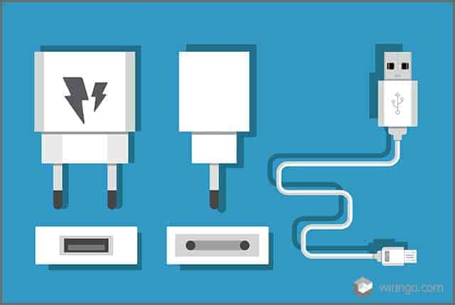 Using the right USB to connector